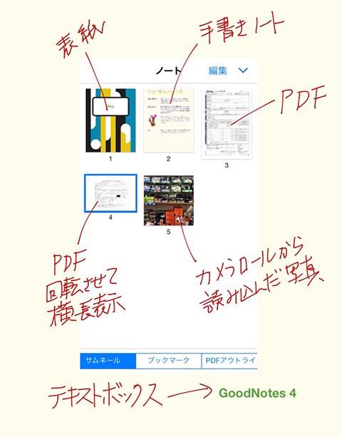 ノートのサムネール-iPhone